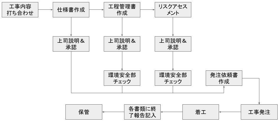 f:id:tamagoyaki1999:20190907234926j:plain