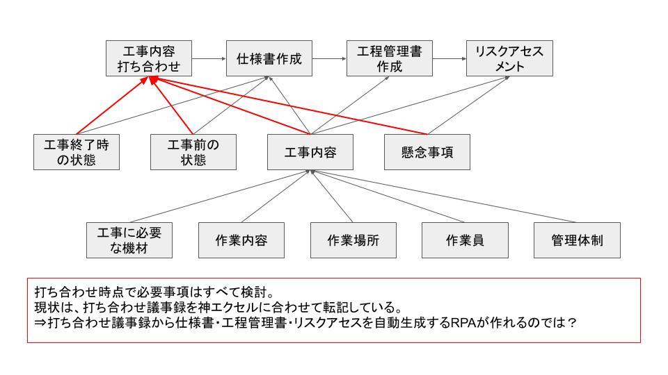f:id:tamagoyaki1999:20190908005149j:plain