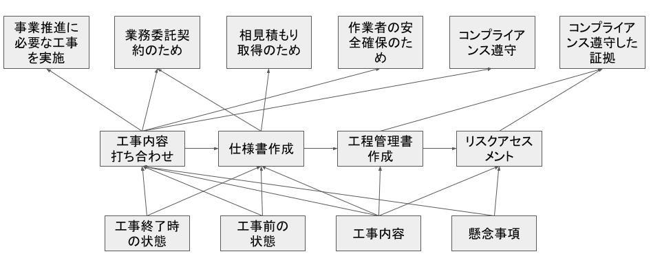 f:id:tamagoyaki1999:20190908010824j:plain