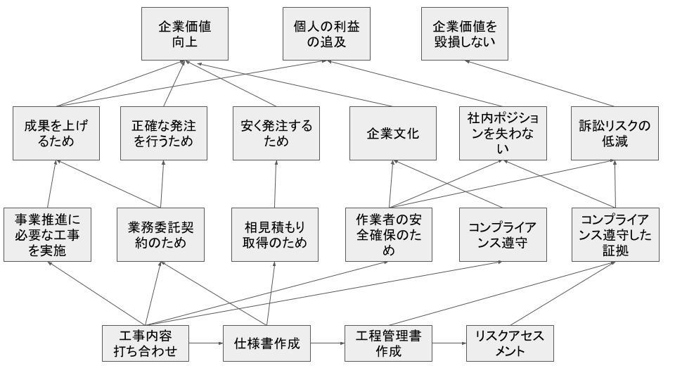 f:id:tamagoyaki1999:20190908010901j:plain