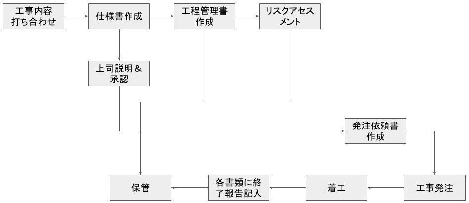 f:id:tamagoyaki1999:20190908014309j:plain