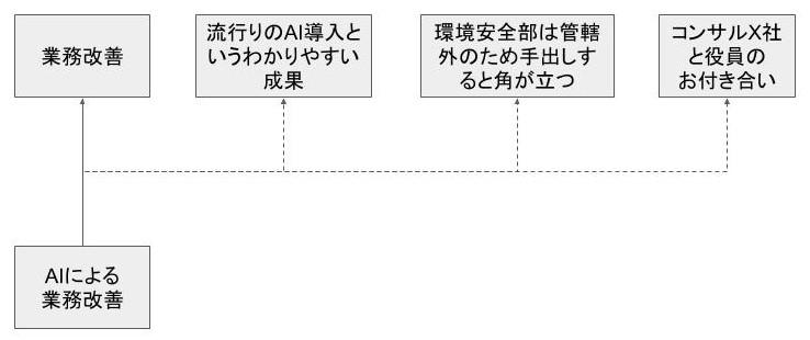 f:id:tamagoyaki1999:20190908020027j:plain