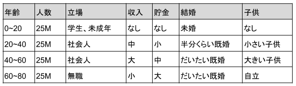 f:id:tamagoyaki1999:20190912234410p:plain