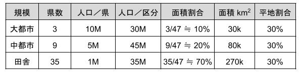 f:id:tamagoyaki1999:20190912235819p:plain