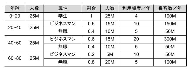 f:id:tamagoyaki1999:20190913004049p:plain