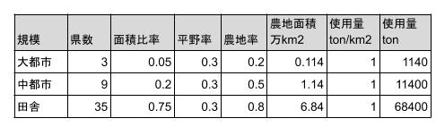 f:id:tamagoyaki1999:20190913072927p:plain