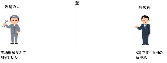 f:id:tamagoyaki1999:20191017021156p:plain