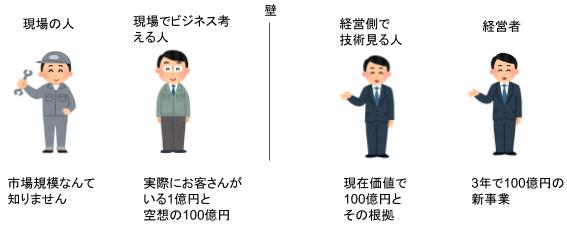f:id:tamagoyaki1999:20191017021312p:plain