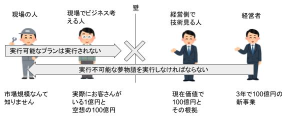 f:id:tamagoyaki1999:20191017021957p:plain