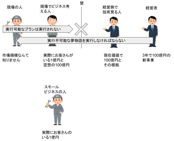 f:id:tamagoyaki1999:20191017023507p:plain