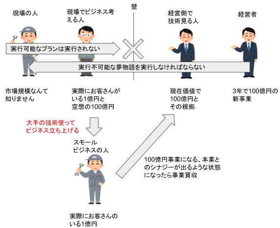 f:id:tamagoyaki1999:20191017024529p:plain