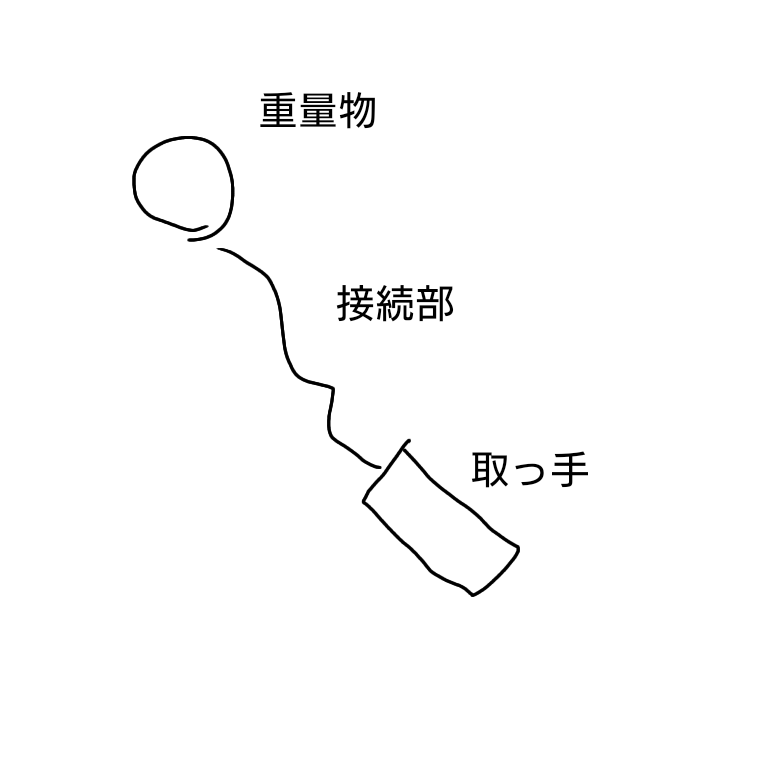f:id:tamagoyaki1999:20191111192843p:plain