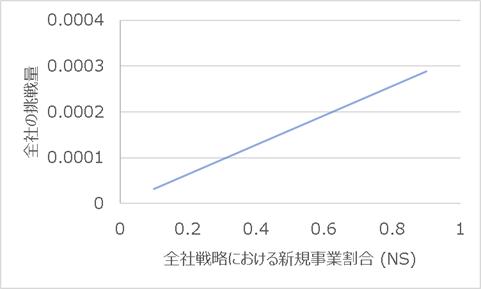 f:id:tamagoyaki1999:20200528164002p:plain