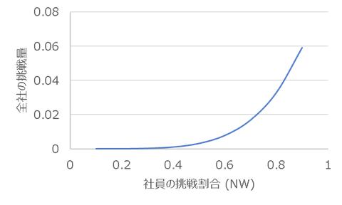 f:id:tamagoyaki1999:20200528164016p:plain