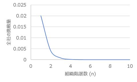 f:id:tamagoyaki1999:20200528164027p:plain