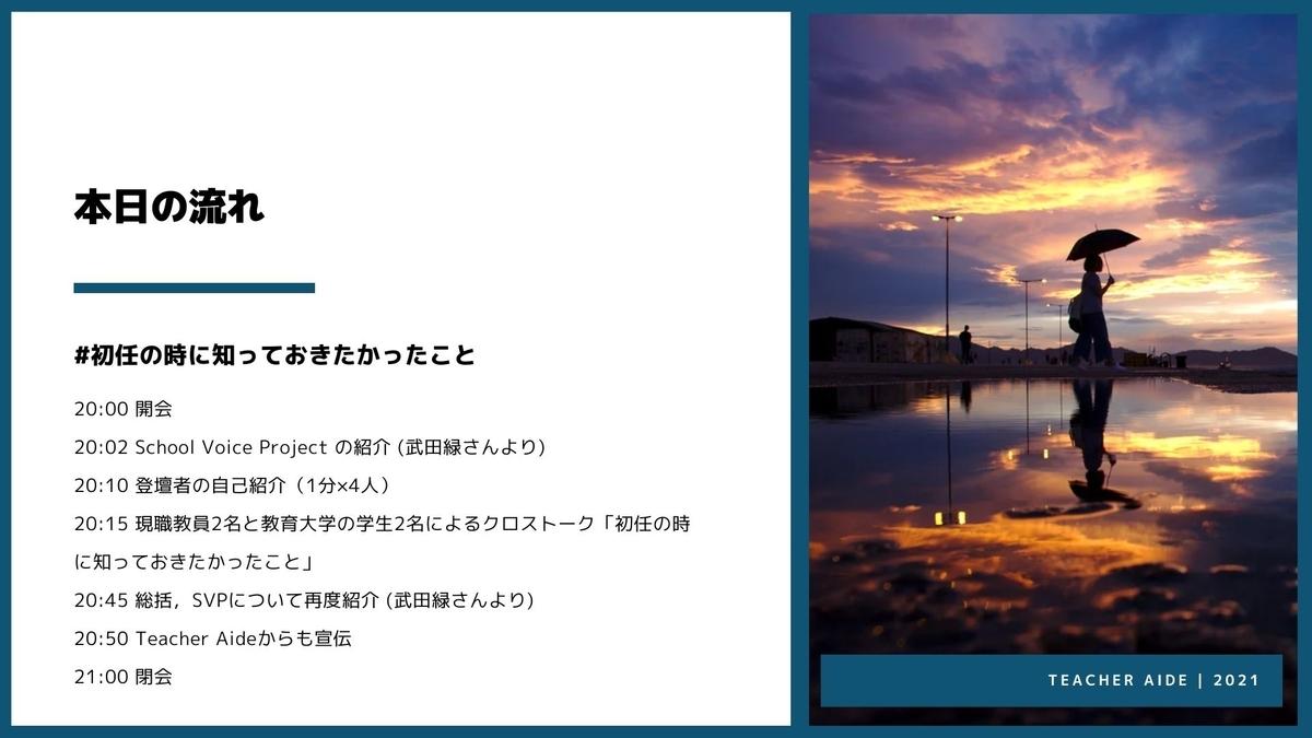 f:id:tamaharu02:20210905230318j:plain