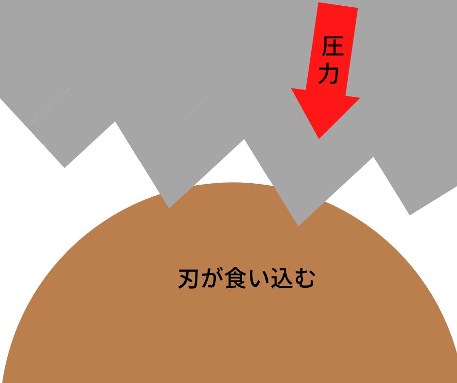 f:id:tamaibu:20200317040150p:plain