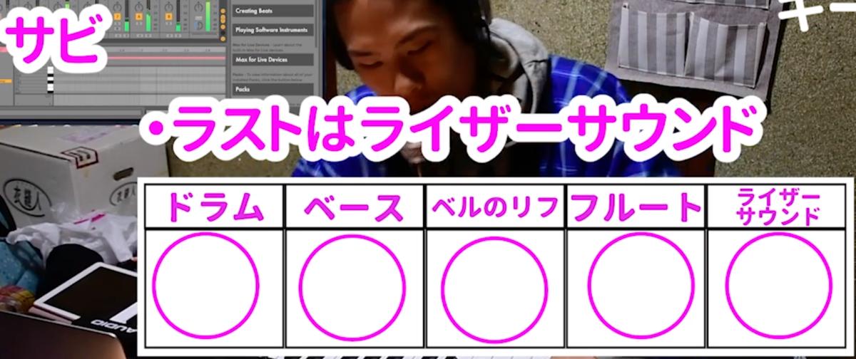 f:id:tamaikosuke-rap:20200330142804p:plain