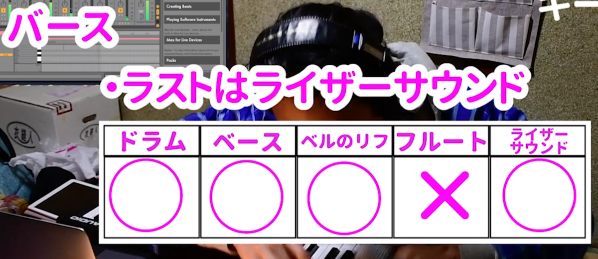 f:id:tamaikosuke-rap:20200330143250p:plain