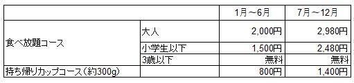 f:id:tamajirooo:20180612211557j:plain