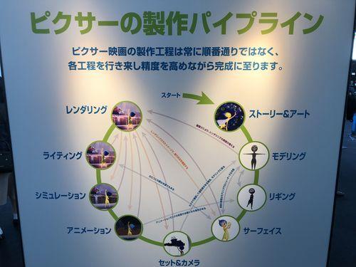 アニメの製作過程