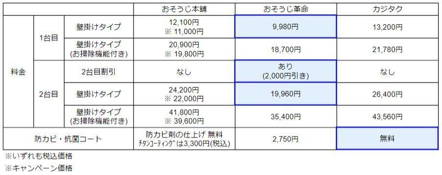 f:id:tamajirooo:20200511224423j:plain