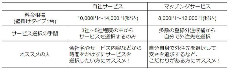f:id:tamajirooo:20200511233346j:plain