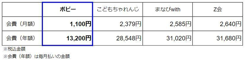 f:id:tamajirooo:20200524194059j:plain