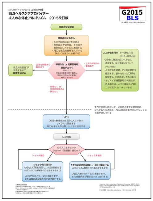 f:id:tamaki-tamaki:20160710171157j:plain