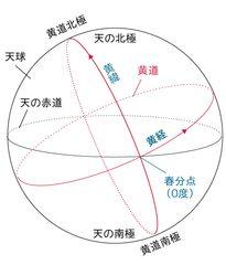 f:id:tamaki-tamaki:20180320073919j:plain