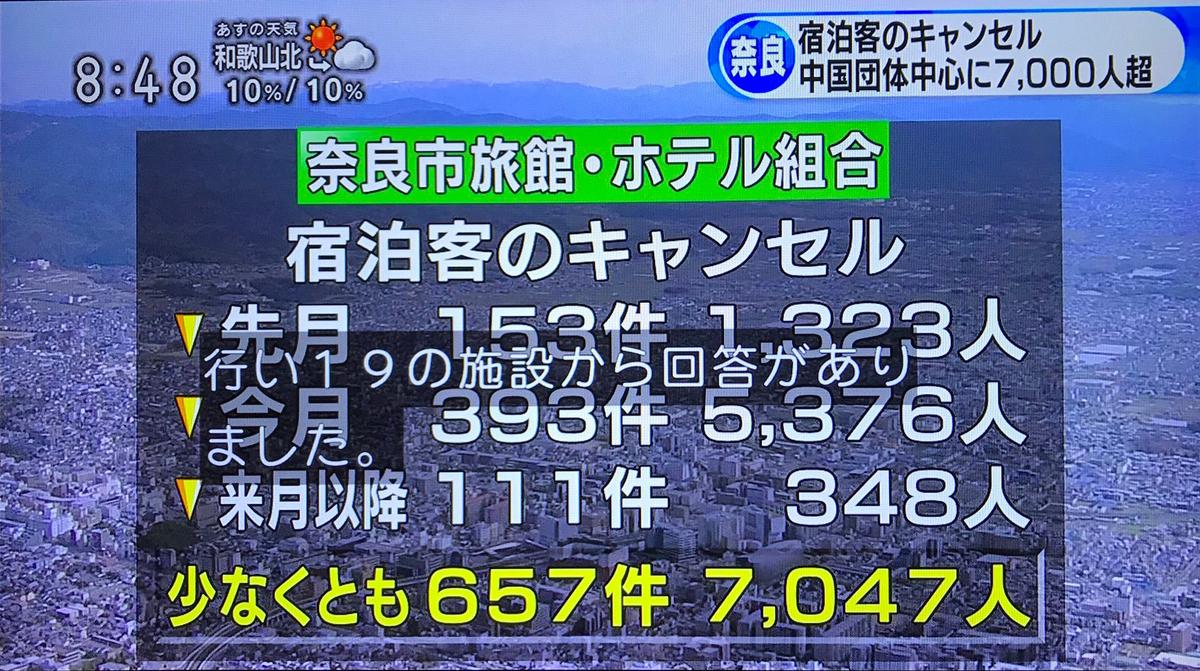 f:id:tamaki_sunny_cloudy:20200401163753j:plain