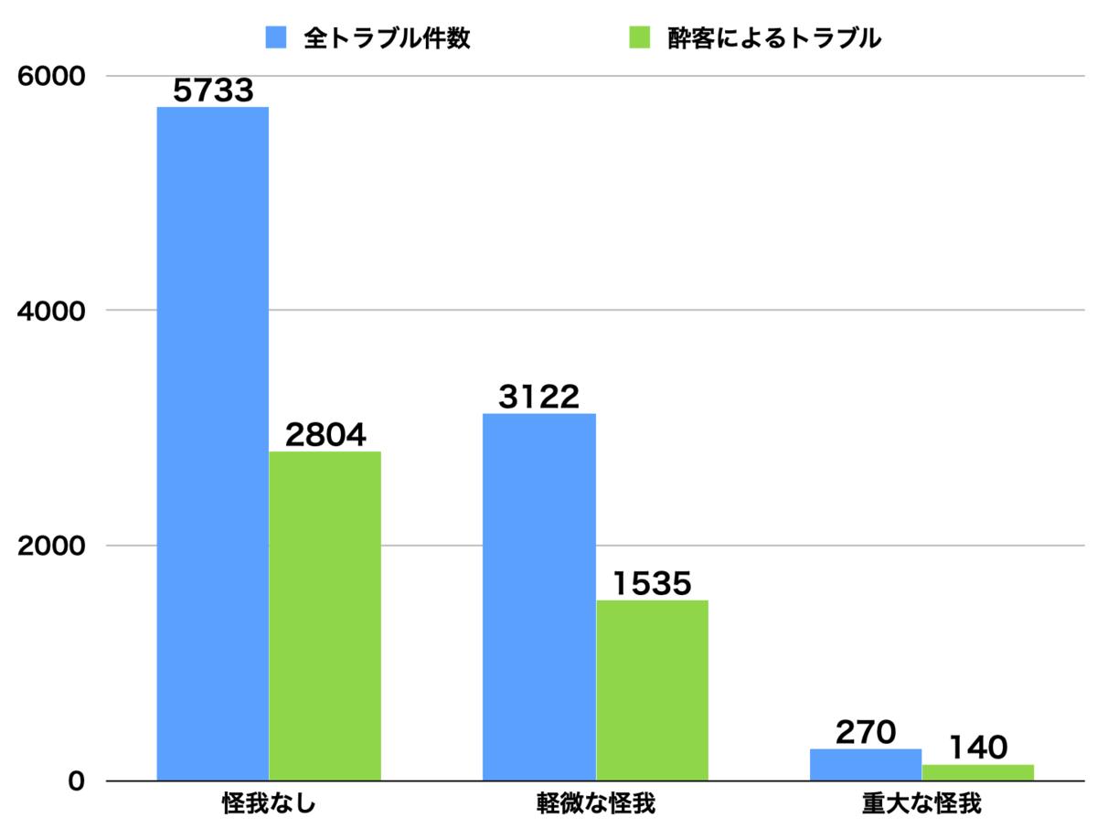 f:id:tamakino:20200119170459p:plain