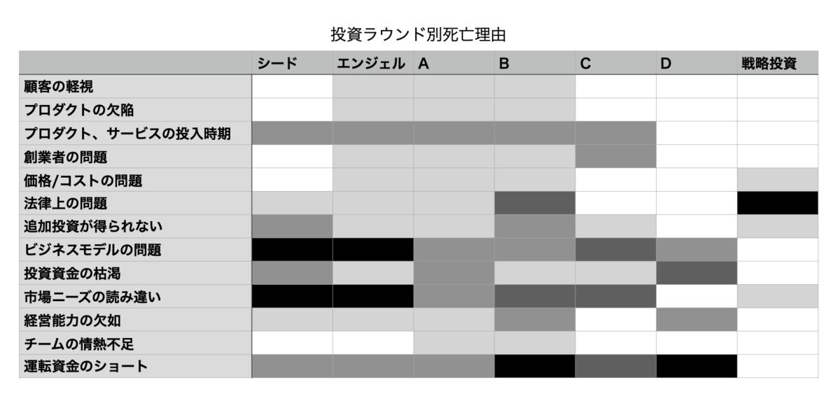 f:id:tamakino:20200121094046p:plain