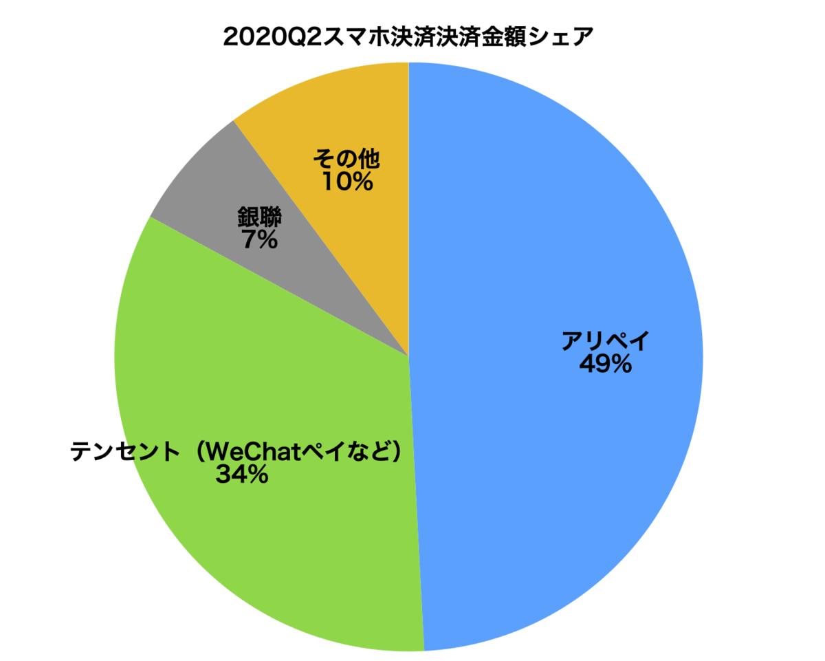 f:id:tamakino:20210208110600p:plain