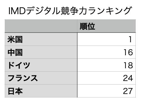 f:id:tamakino:20210420161552p:plain