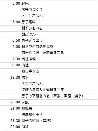 f:id:tamako99:20170112183127p:plain