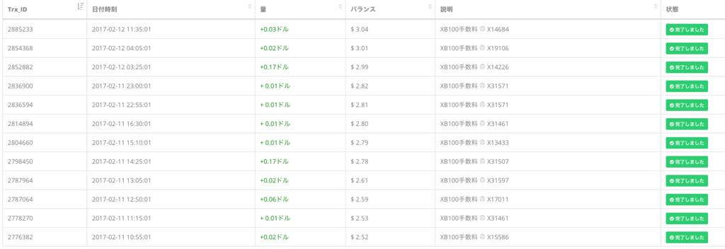 f:id:tamakomaru:20170214165114p:plain