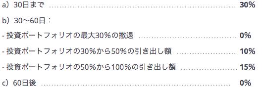 f:id:tamakomaru:20170215154446p:plain