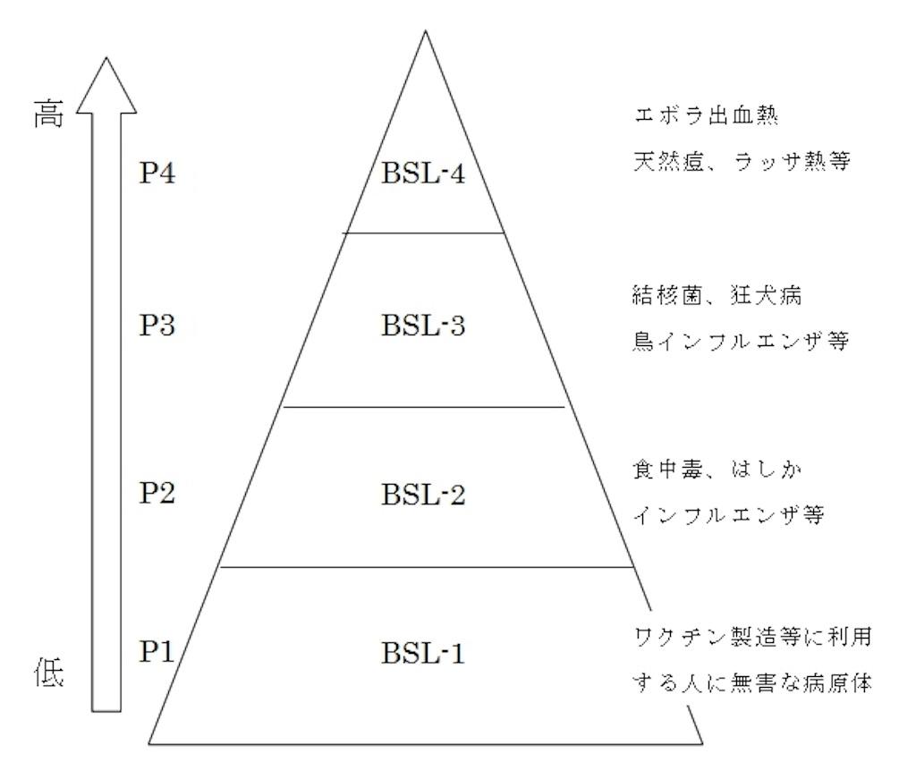 f:id:tamakoro1k:20161123111812j:image