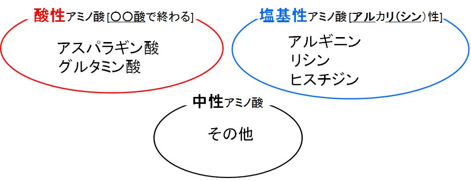 f:id:tamakoro1k:20161214133408p:plain