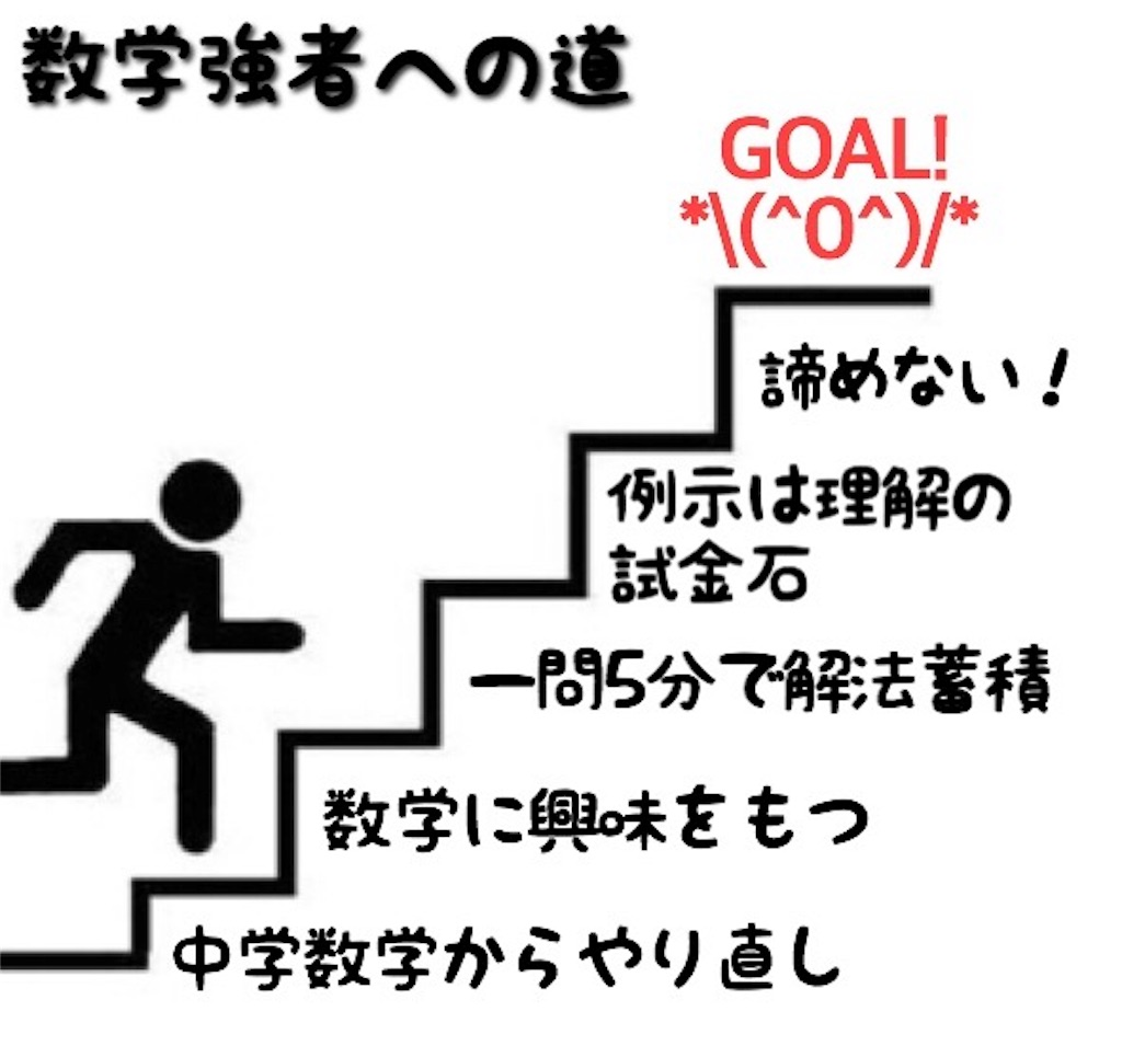 f:id:tamakoro1k:20170107003530j:image