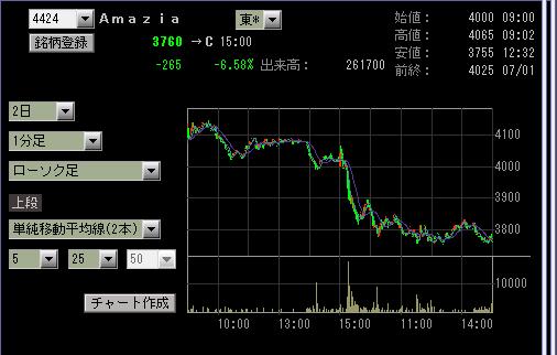 f:id:tamamo-crz:20200702161626p:plain