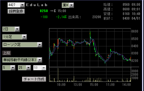 f:id:tamamo-crz:20210402151227p:plain
