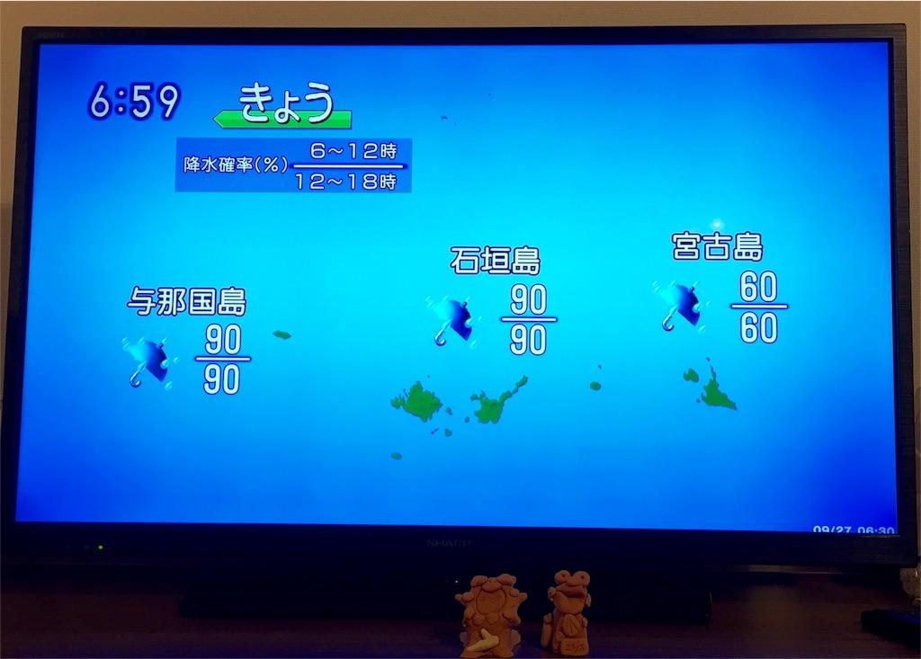 f:id:tamanaosakura:20160928211848j:image