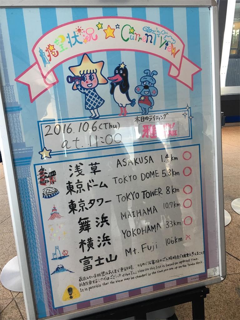 f:id:tamanaosakura:20161011224443j:image