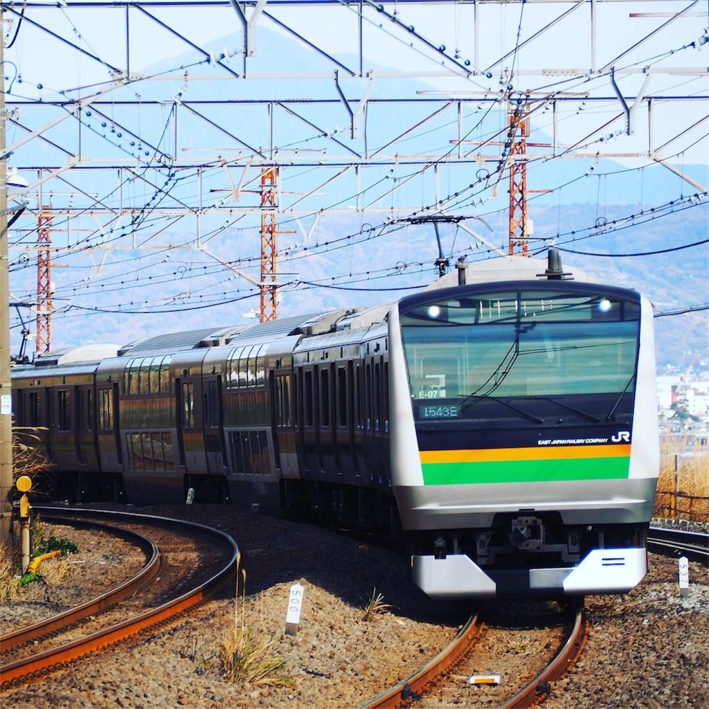 f:id:tamanaosakura:20180111215449j:image