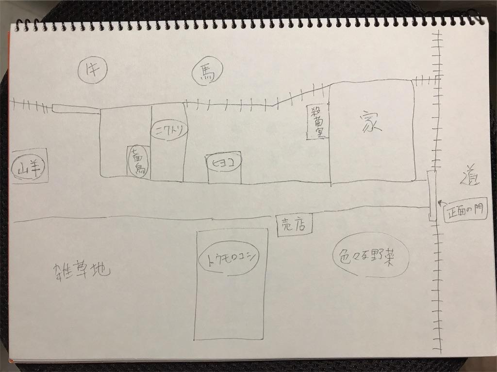 f:id:tamanegi-boy:20170821201716j:image