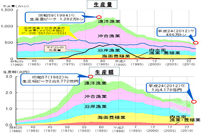 f:id:tamaokiyutaka:20190311000929j:plain