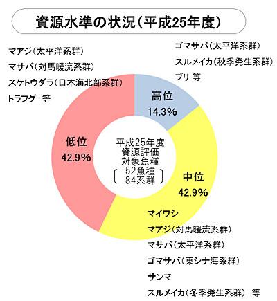 f:id:tamaokiyutaka:20190311000959j:plain