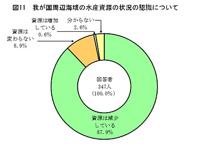 f:id:tamaokiyutaka:20190311001051j:plain